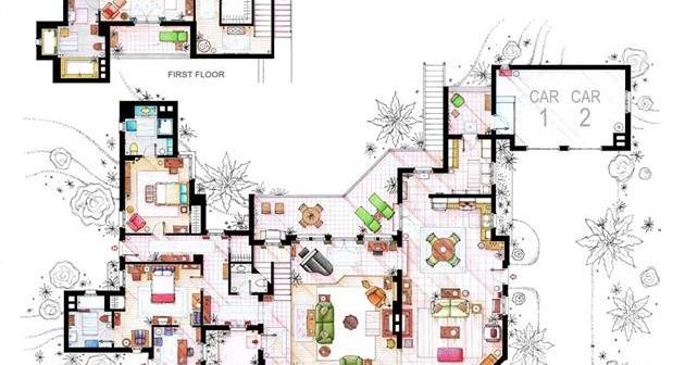les plans de la maison de mon oncle charlie